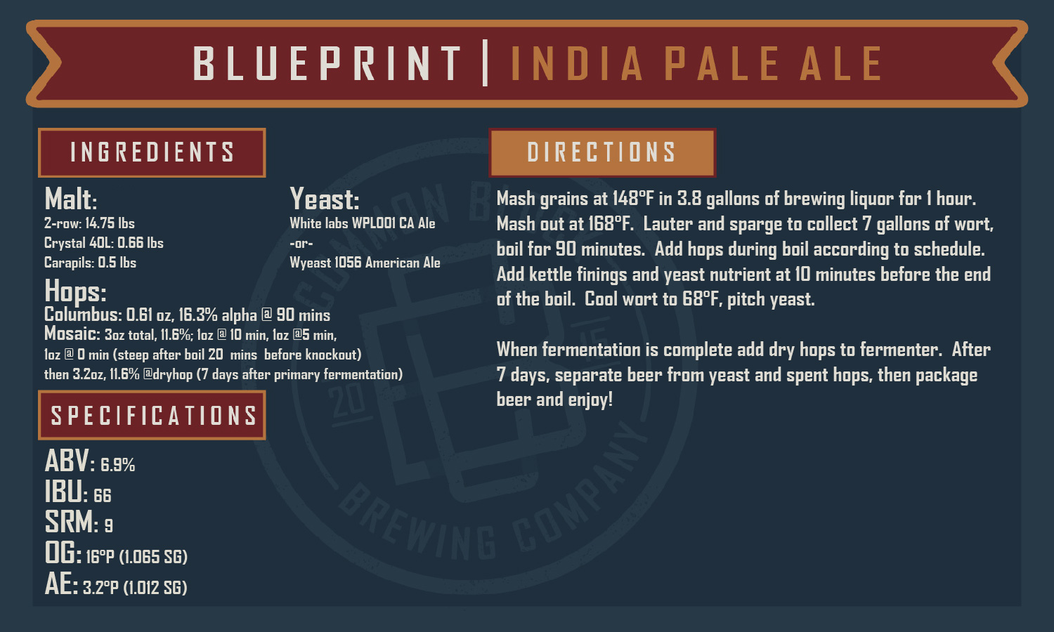 Common block blueprint ipa recipe common block brewing company this is sized for a 3x5 inch notecard so print it off and add it malvernweather